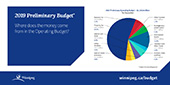 2019 Preliminary budget infographic 13