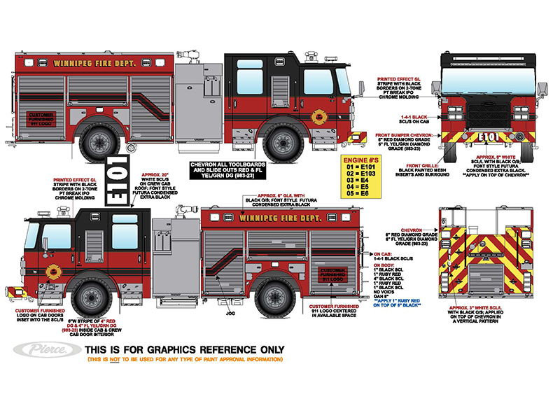 Graph of fire truck