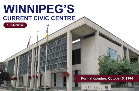 Winnipegs Current Civic Centre . 1964 -Now