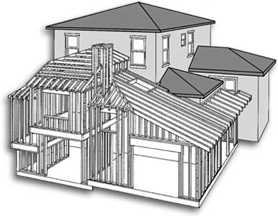 House Additions and Attached Garages Planning Property
