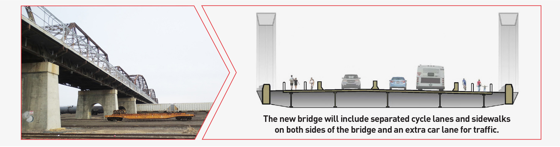 Arlington bridge cross section
