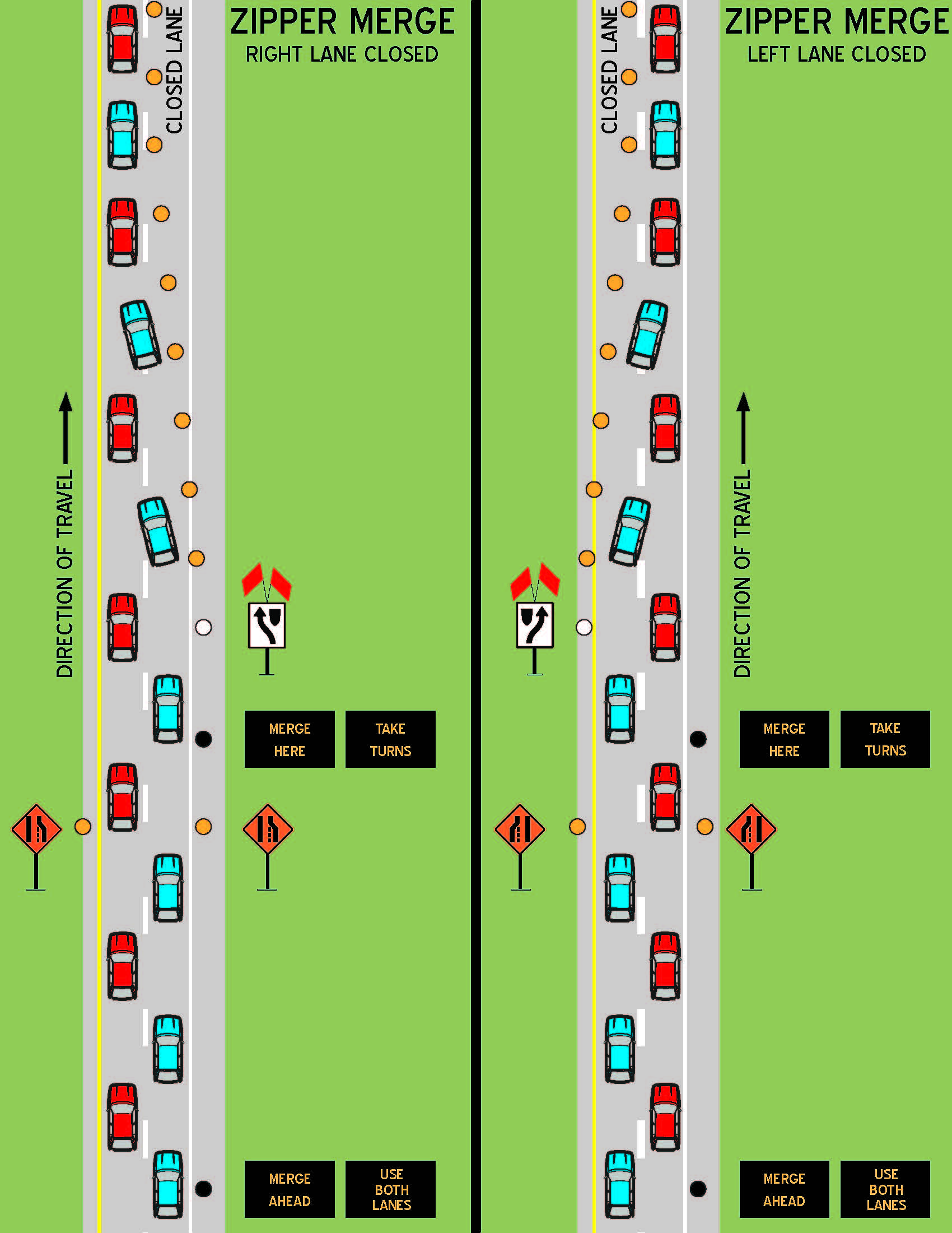Zipper merge graphic