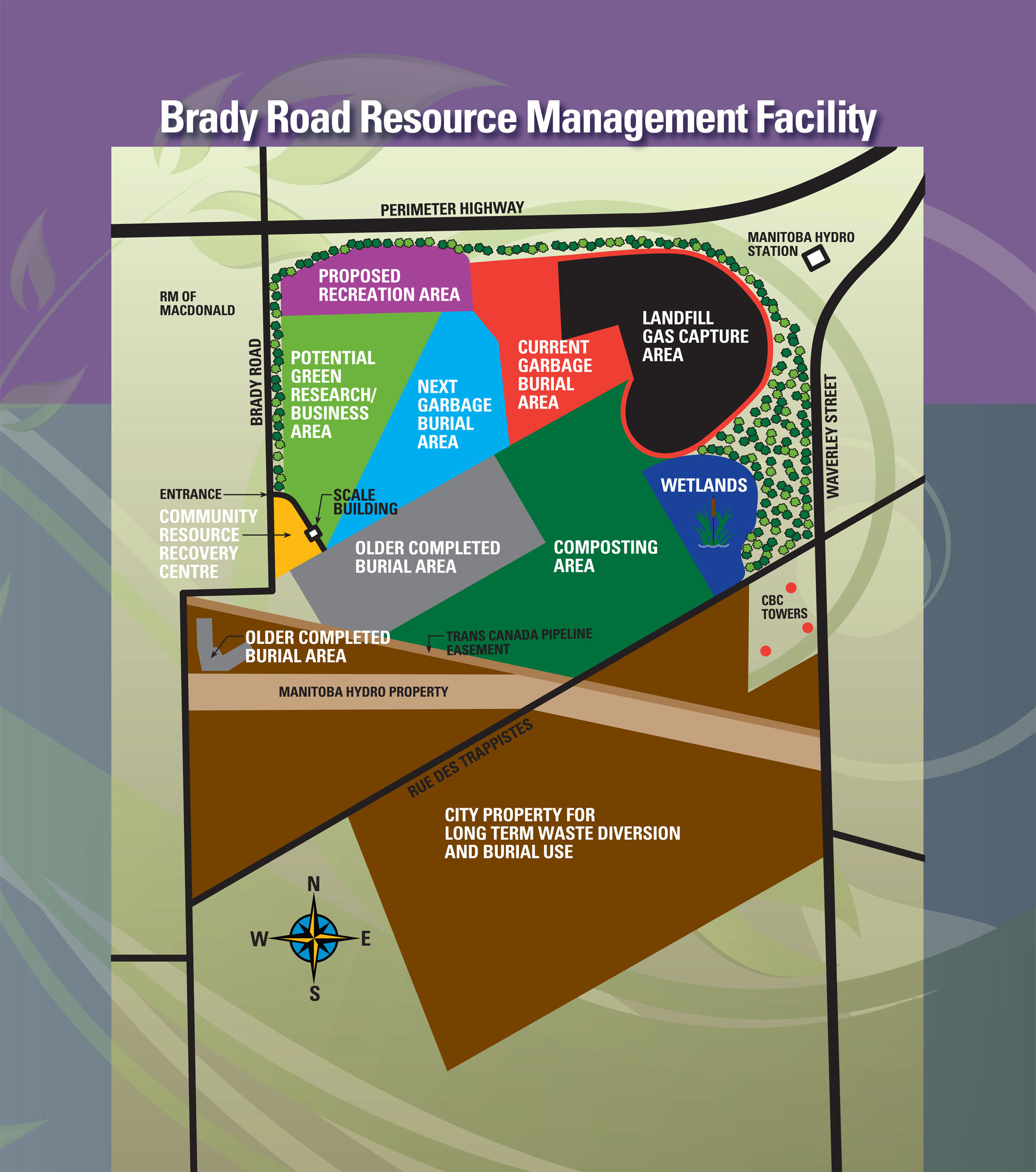Future of Brady Site Map